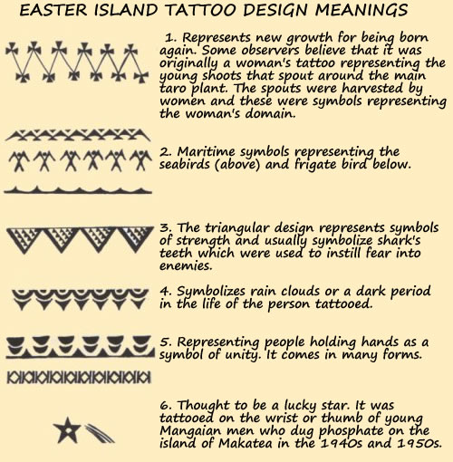Easter Island tattoo design