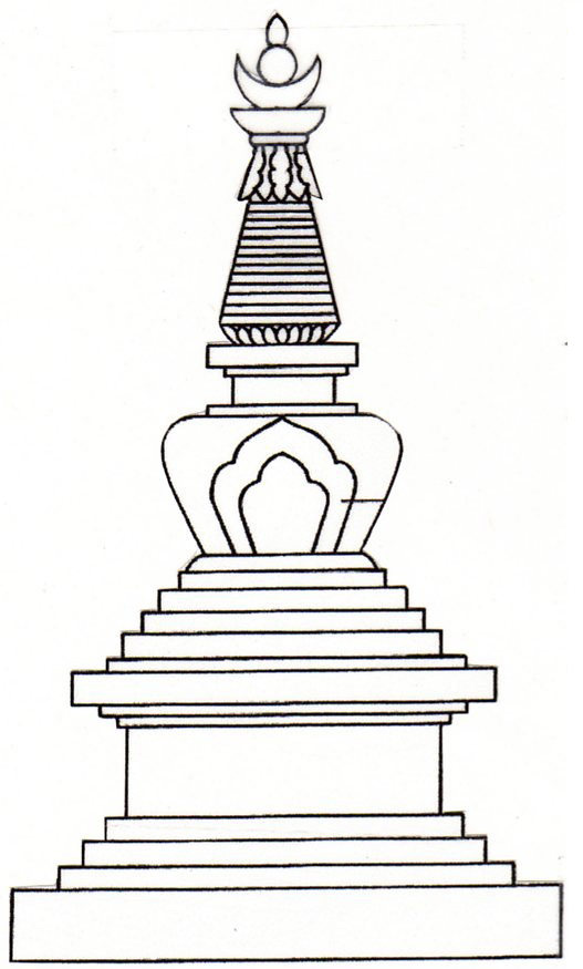STUPA PICTURES, PICS, IMAGES AND PHOTOS FOR INSPIRATION